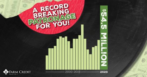 Record-Breaking Patronage Distribution to Members